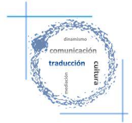 Imagen de la tarea del traductor de textos especializados por Enríquez Aranda, María Mercedes con licencia CC BY-NC-SA.